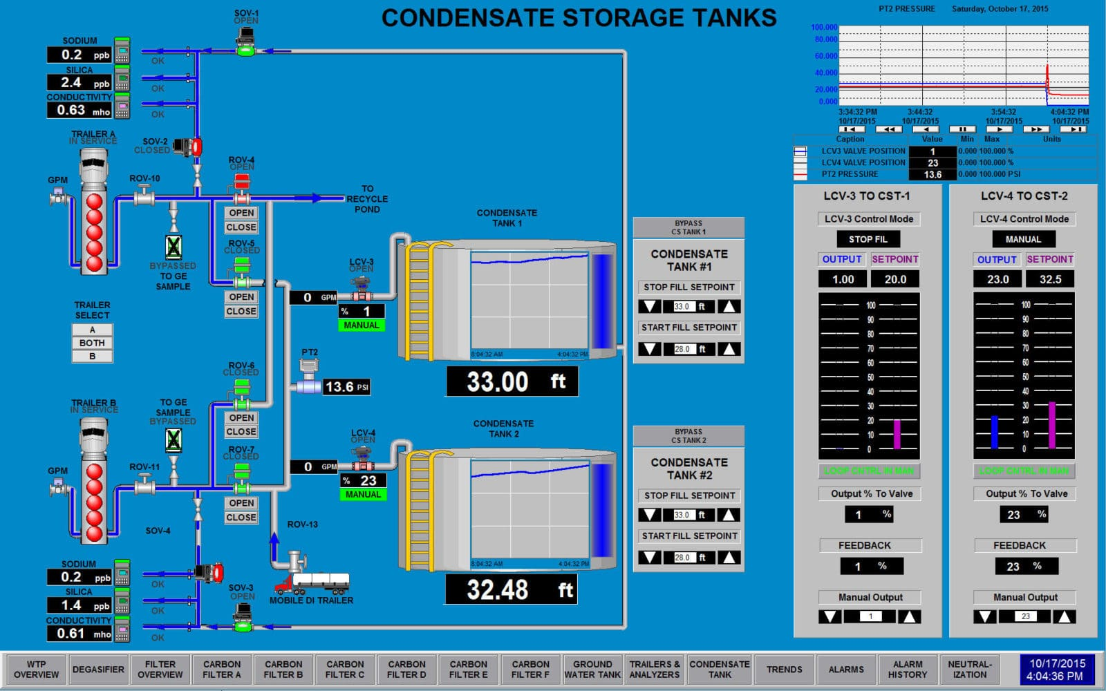 CONDENSATE STORAGE TANKS